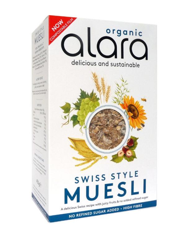 Swiss Style Muesli